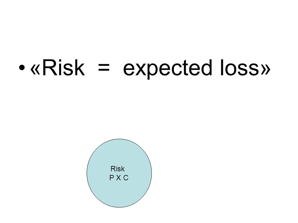 «Risk = expected loss» Risk P X C