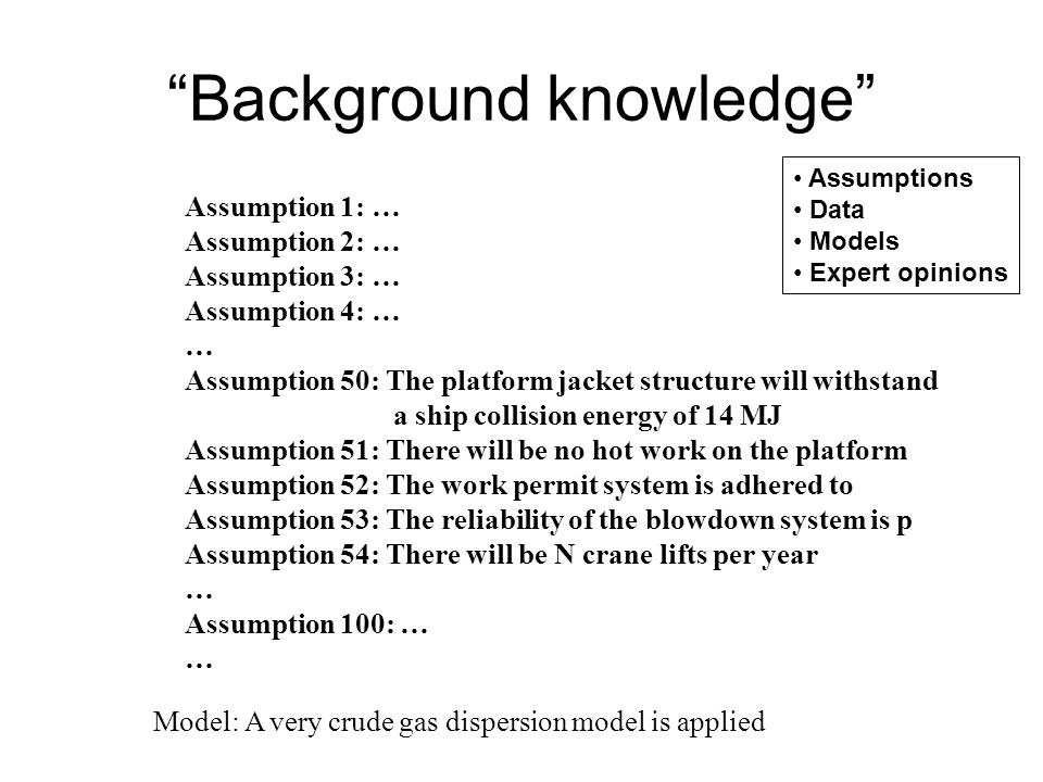 Assumption 1: … Assumption 2: … Assumption 3: … Assumption 4: … … Assumption 50: The platform jacket structure will withstand a ship collision energy