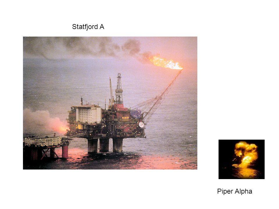 Statfjord A Piper Alpha