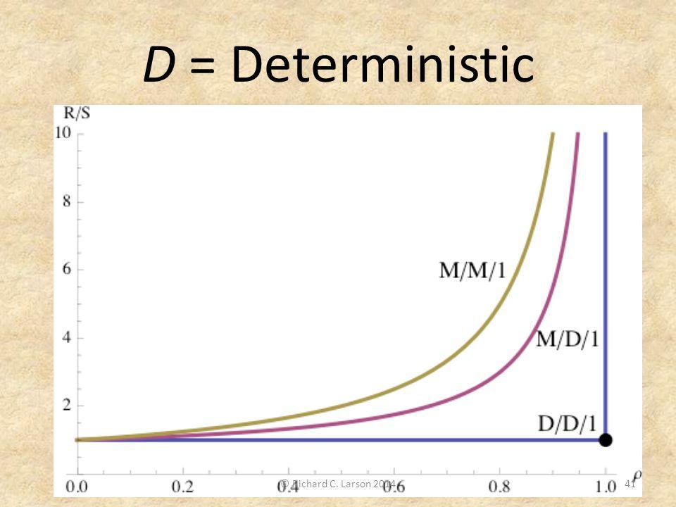 D = Deterministic 41© Richard C. Larson 2014