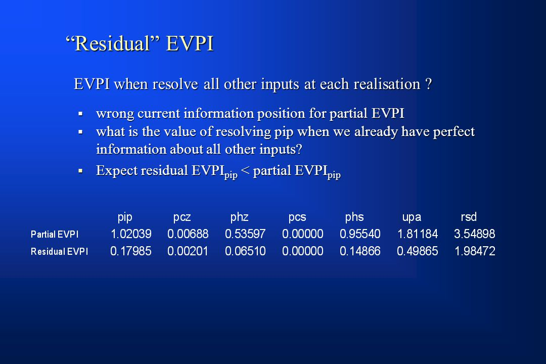Residual EVPI  wrong current information position for partial EVPI  what is the value of resolving pip when we already have perfect information about all other inputs.