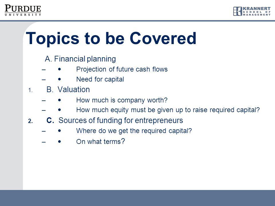 Topic III. Sources of Capital 1. Debt 2. Equity –Angels –Venture Capitalists Strategic partners