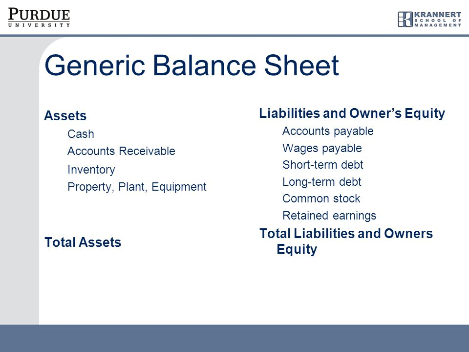 Generic Balance Sheet Assets Cash Accounts Receivable Inventory Property, Plant, Equipment Total Assets Liabilities and Owner's Equity Accounts payable Wages payable Short-term debt Long-term debt Common stock Retained earnings Total Liabilities and Owners Equity