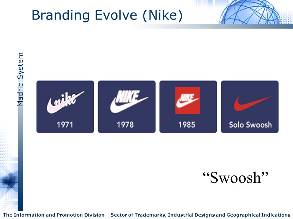 """Madrid System The Information and Promotion Division – Sector of Trademarks, Industrial Designs and Geographical Indications Branding Evolve (Nike) """"S"""