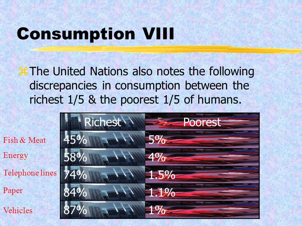 Consumption VII zThe UN report notes that the world's poorest have been left out of the consumption explosion.