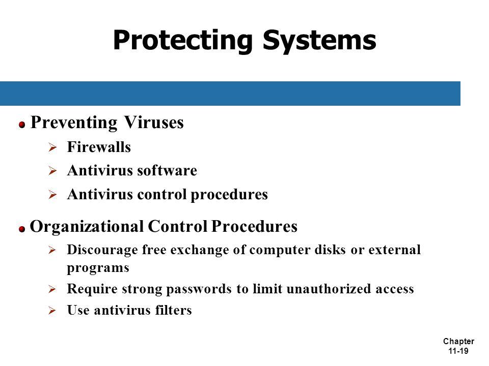 Chapter 11-19 Protecting Systems Preventing Viruses  Firewalls  Antivirus software  Antivirus control procedures Organizational Control Procedures