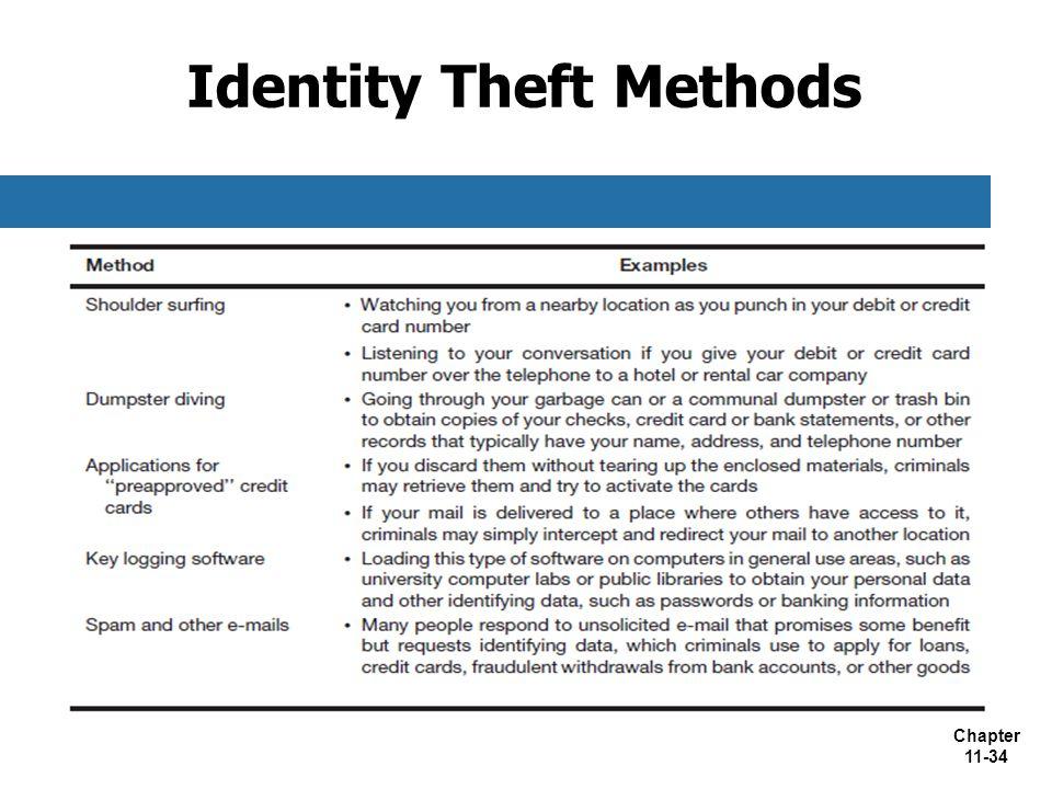 Chapter 11-34 Identity Theft Methods