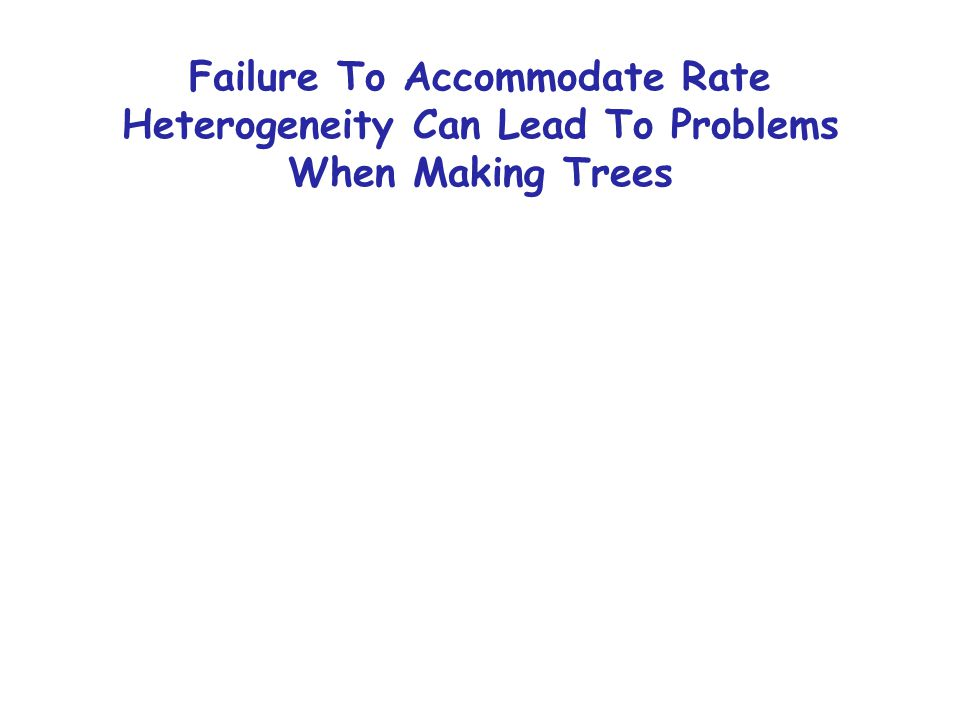 Failure To Accommodate Rate Heterogeneity Can Lead To Problems When Making Trees