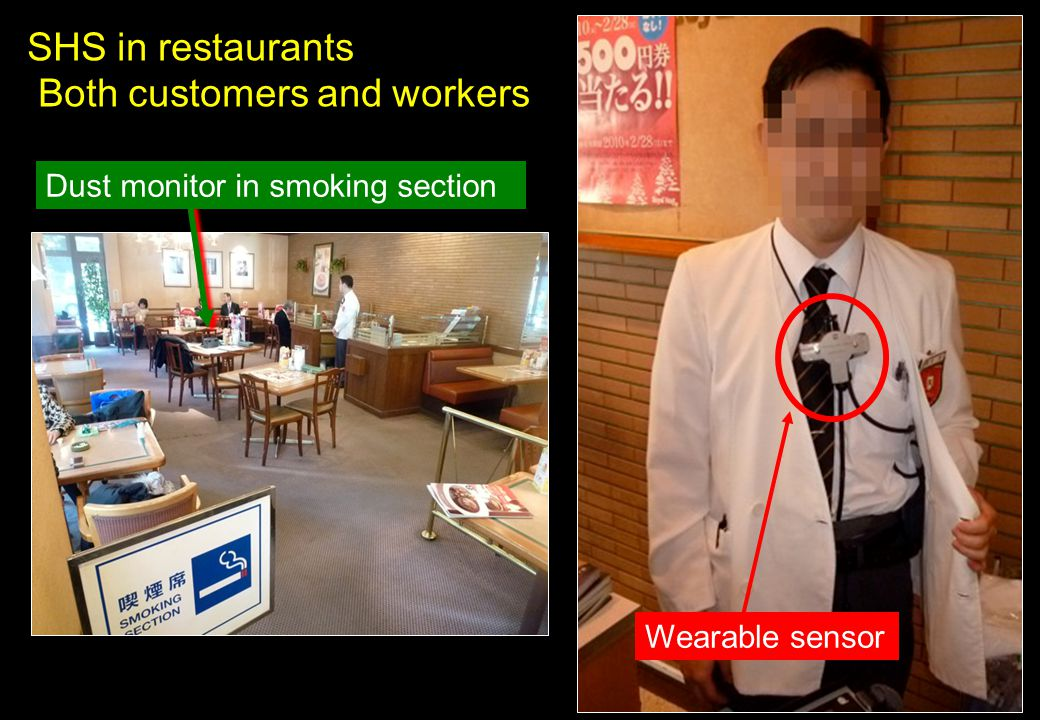 SHS in restaurants Both customers and workers Wearable sensor Dust monitor in smoking section