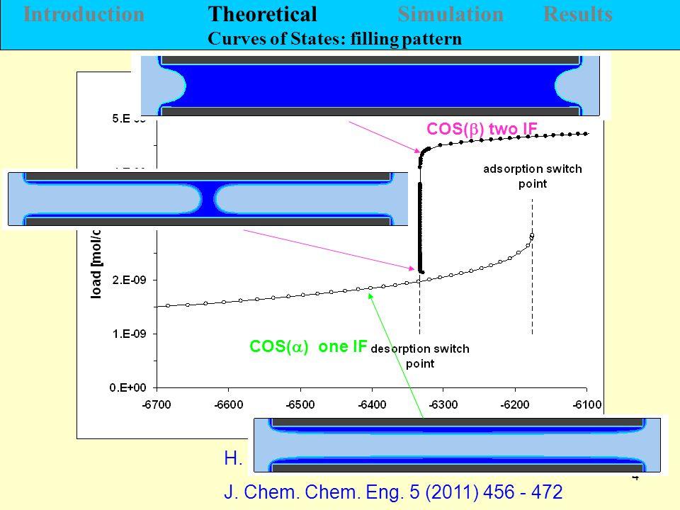 4 H. Morgner J. Chem. Chem. Eng.