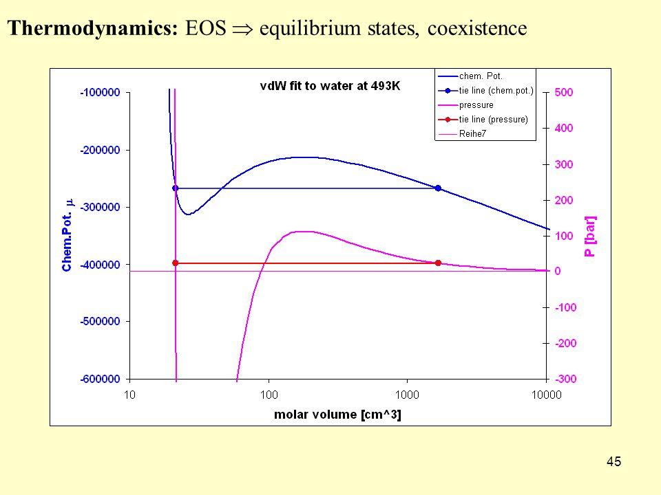 45 Thermodynamics: EOS  equilibrium states, coexistence