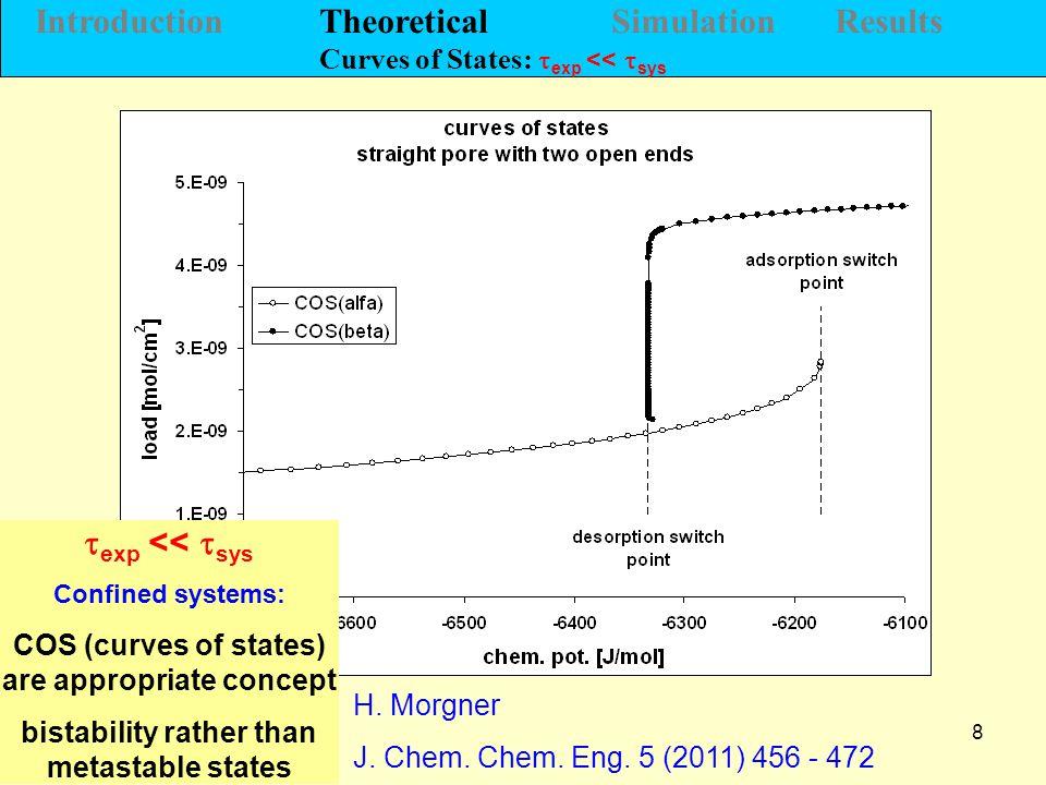8 H. Morgner J. Chem. Chem. Eng.