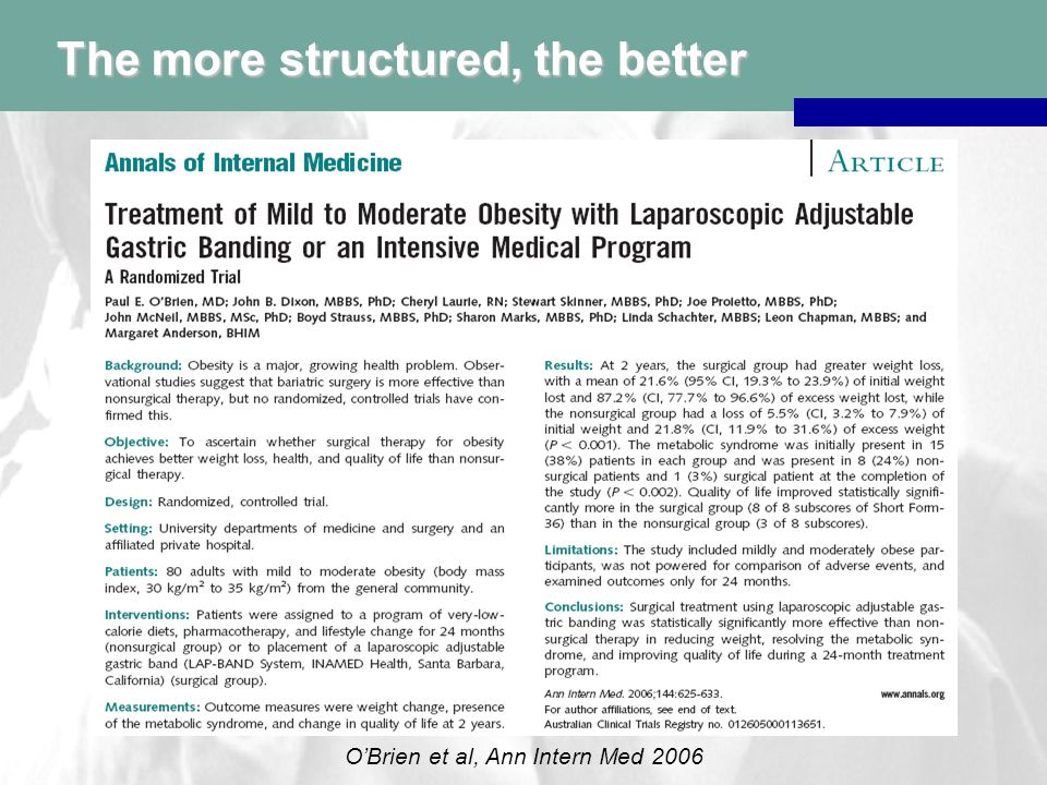 The more structured, the better O'Brien et al, Ann Intern Med 2006