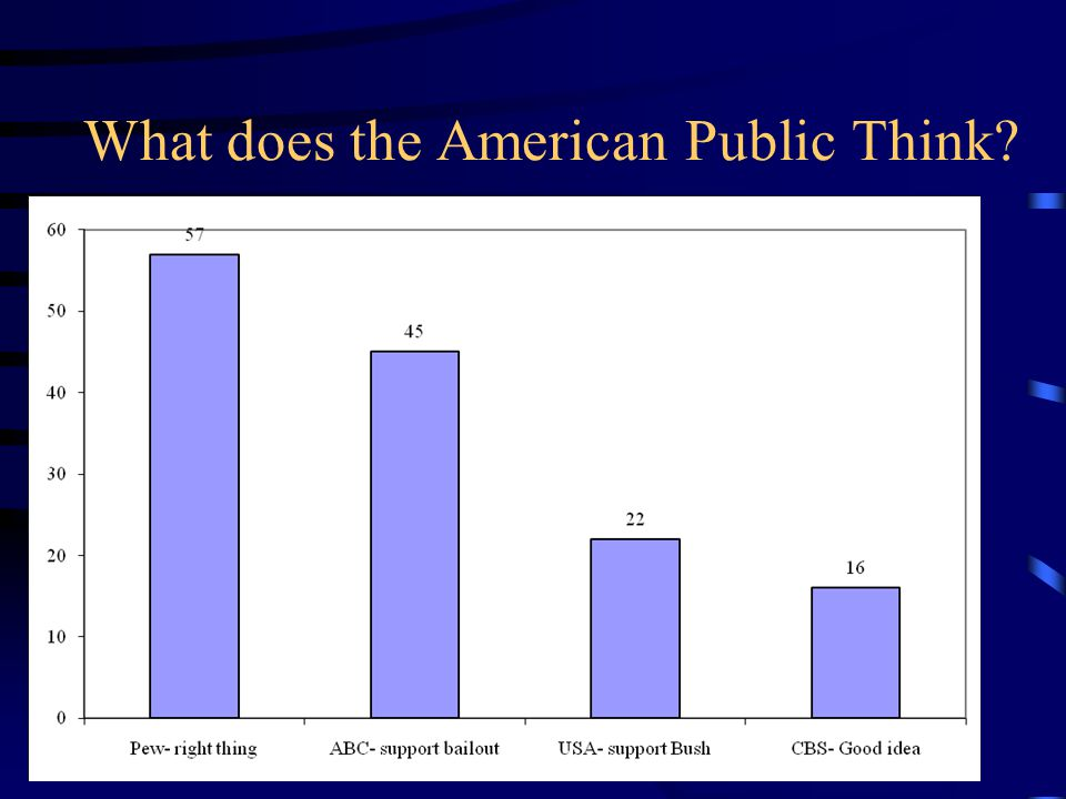 What does the American Public Think