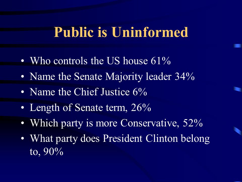 Public is Uninformed Who controls the US house 61% Name the Senate Majority leader 34% Name the Chief Justice 6% Length of Senate term, 26% Which party is more Conservative, 52% What party does President Clinton belong to, 90%
