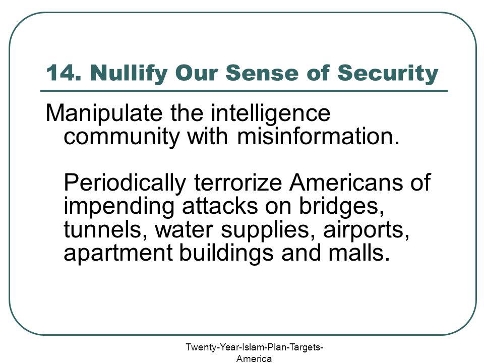 Twenty-Year-Islam-Plan-Targets- America 14.