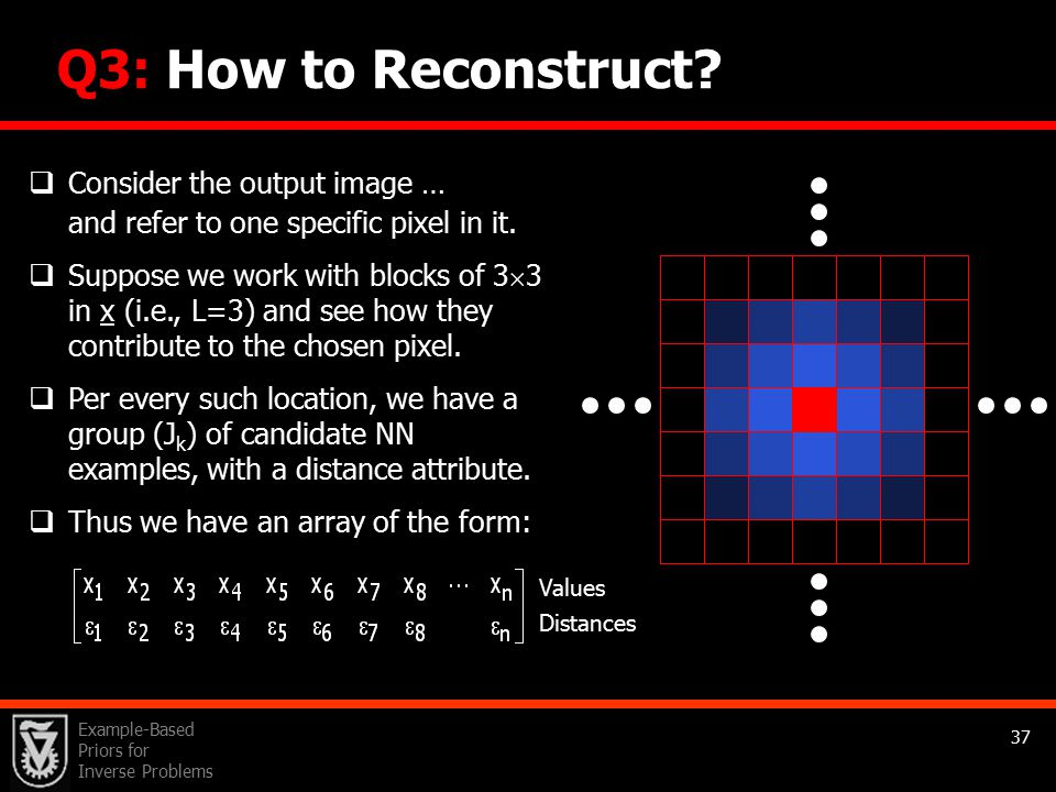 Example-Based Priors for Inverse Problems 37 Q3: How to Reconstruct.