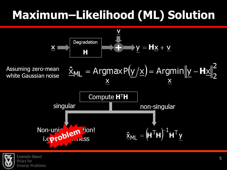 Example-Based Priors for Inverse Problems 5 Maximum–Likelihood (ML) Solution Non-unique solution.