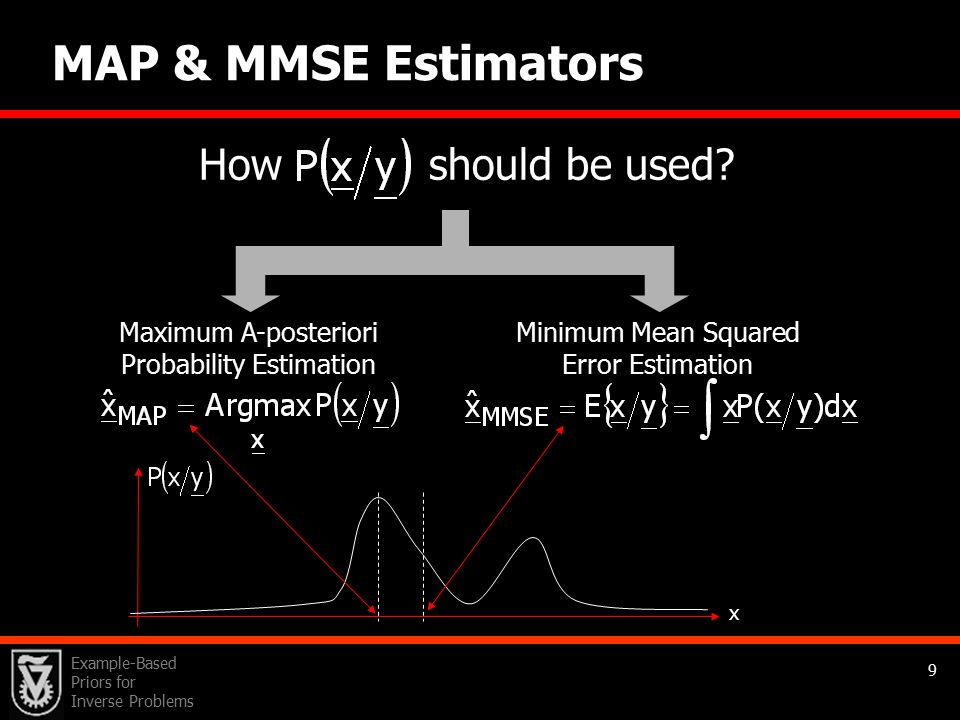 Example-Based Priors for Inverse Problems 10 The MAP Estimator  For our inverse problem we have:  While MMSE is considered as a better option, we most often use MAP estimation, because it is much simpler: Due to Bayes, and the fact that P(y) can be considered as a constant Gibbs distribution