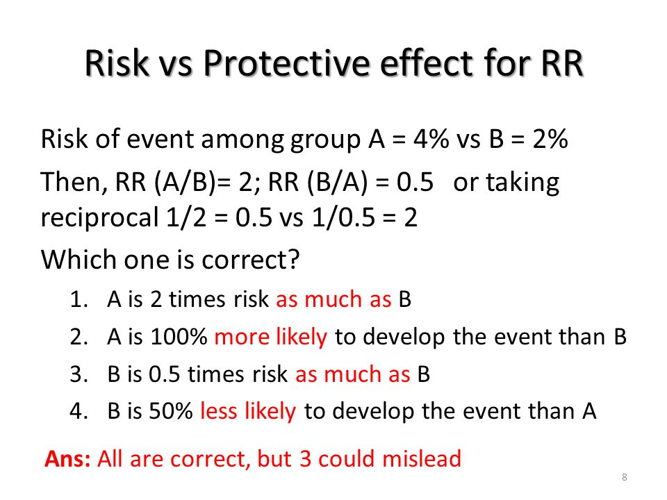 Risk vs Protective effect for RR Risk of event among group A = 4% vs B = 2% Then, RR (A/B)= 2; RR (B/A) = 0.5 or taking reciprocal 1/2 = 0.5 vs 1/0.5