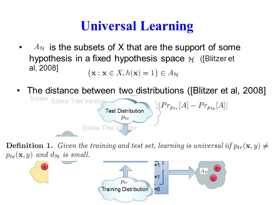 is the subsets of X that are the support of some hypothesis in a fixed hypothesis space ([Blitzer et al, 2008] The distance between two distributions (