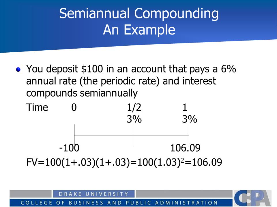 Semiannual Compounding An Example You deposit $100 in an account that pays a 6% annual rate (the periodic rate) and interest compounds semiannually Ti