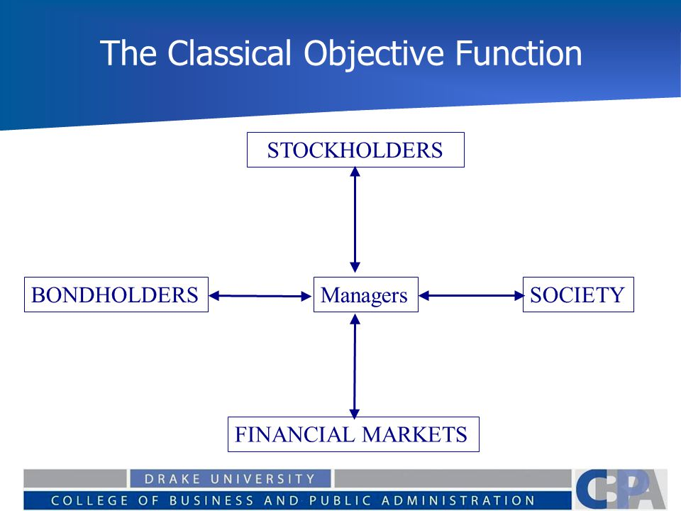 The Classical Objective Function STOCKHOLDERS BONDHOLDERS FINANCIAL MARKETS SOCIETYManagers