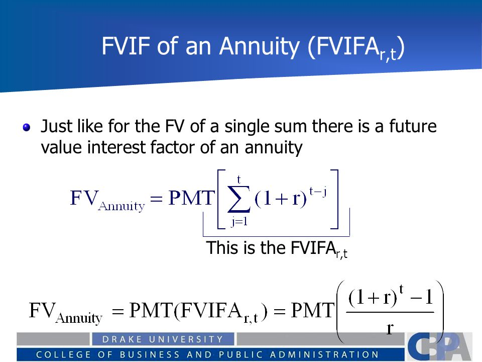 FVIF of an Annuity (FVIFA r,t ) Just like for the FV of a single sum there is a future value interest factor of an annuity This is the FVIFA r,t