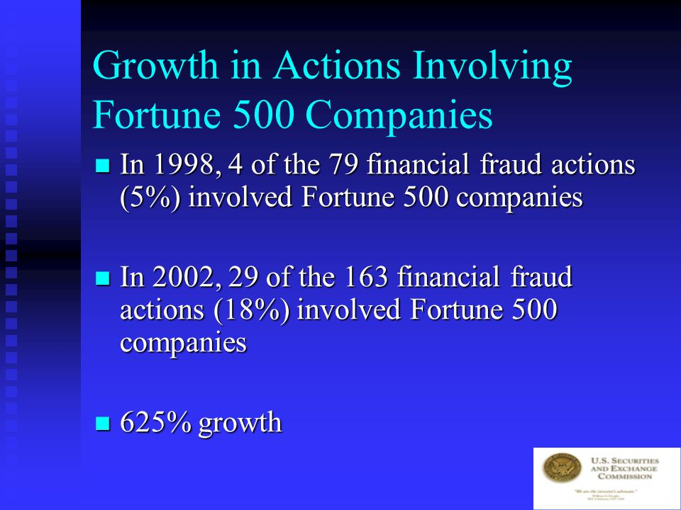 Growth in Financial Fraud Actions In 1998, we brought 79 financial fraud/reporting actions In 1998, we brought 79 financial fraud/reporting actions In 2002, we brought 163 financial fraud/reporting actions In 2002, we brought 163 financial fraud/reporting actions 106% growth in financial fraud actions 106% growth in financial fraud actions