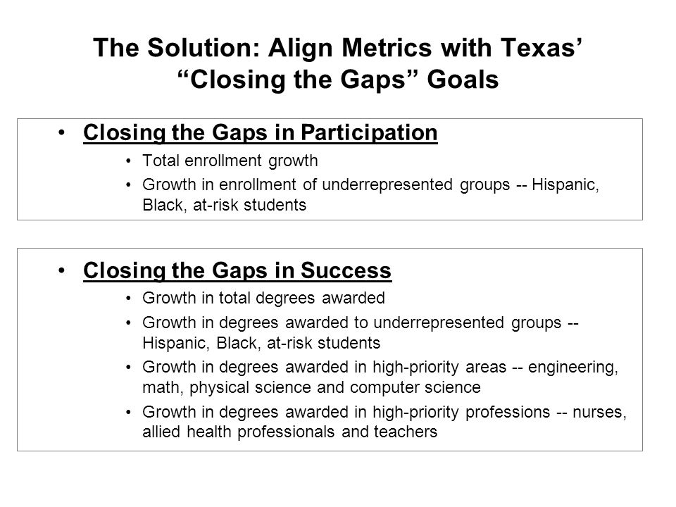 The Solution: Align Metrics with Texas' Closing the Gaps Goals Closing the Gaps in Participation Total enrollment growth Growth in enrollment of underrepresented groups -- Hispanic, Black, at-risk students Closing the Gaps in Success Growth in total degrees awarded Growth in degrees awarded to underrepresented groups -- Hispanic, Black, at-risk students Growth in degrees awarded in high-priority areas -- engineering, math, physical science and computer science Growth in degrees awarded in high-priority professions -- nurses, allied health professionals and teachers