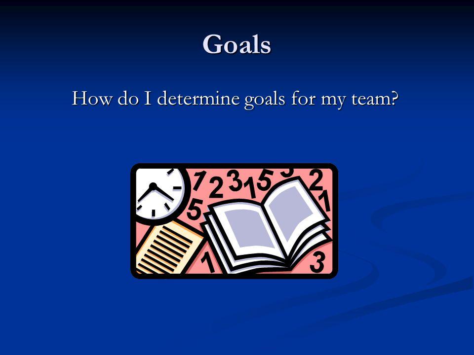 Goals How do I determine goals for my team