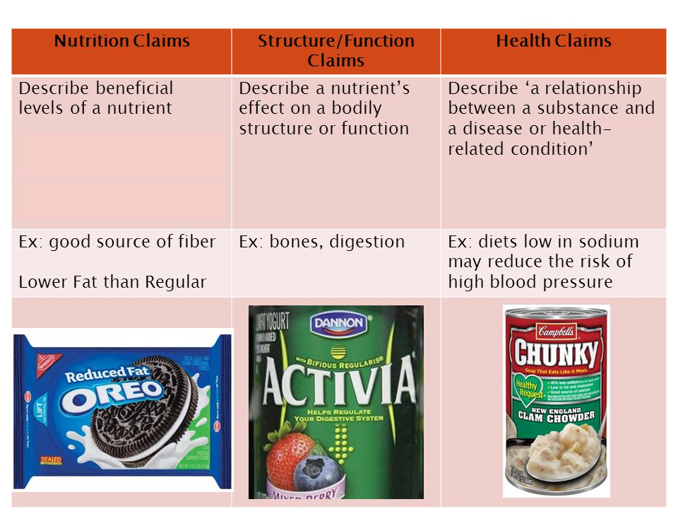 Nutrition ClaimsStructure/Function Claims Health Claims Describe beneficial levels of a nutrient Compare nutrient levels Describe the food as 'healthy' Describe a nutrient's effect on a bodily structure or function Describe 'a relationship between a substance and a disease or health- related condition' Ex: good source of fiber Lower Fat than Regular Ex: bones, digestionEx: diets low in sodium may reduce the risk of high blood pressure