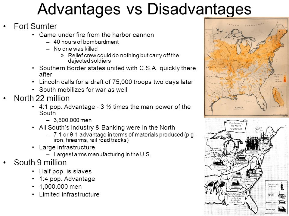 Advantages vs Disadvantages Fort Sumter Came under fire from the harbor cannon –40 hours of bombardment –No one was killed »Relief crew could do nothing but carry off the dejected soldiers Southern Border states united with C.S.A.