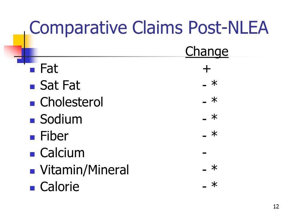 12 Comparative Claims Post-NLEA Change Fat+ Sat Fat- * Cholesterol- * Sodium- * Fiber- * Calcium- Vitamin/Mineral- * Calorie- *
