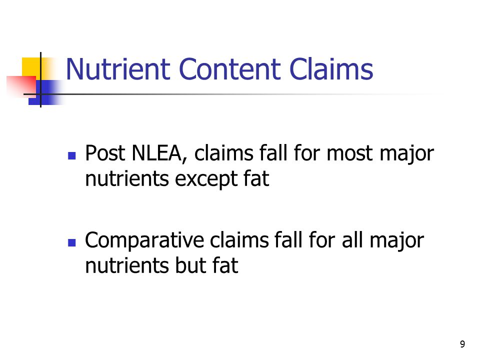 10 Fat, Saturated Fat and Cholesterol Claims