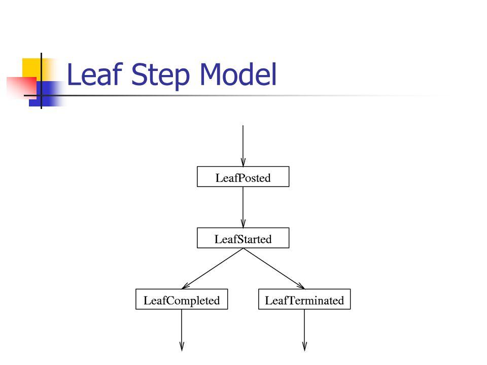 Leaf Step Model