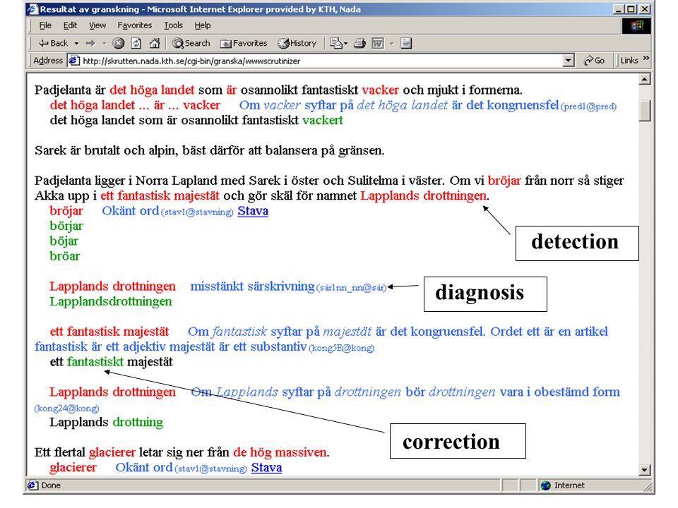 detection diagnosis correction