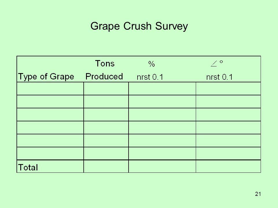 21 Grape Crush Survey