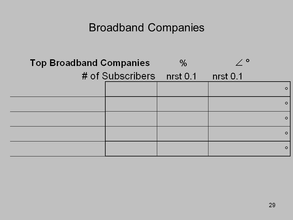 29 Broadband Companies