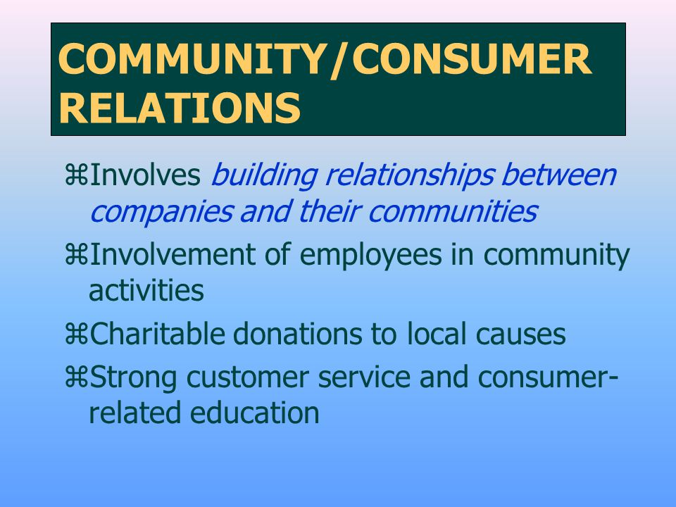 COMMUNITY/CONSUMER RELATIONS zInvolves building relationships between companies and their communities zInvolvement of employees in community activitie