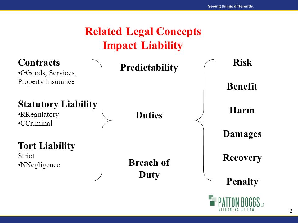 Contracts GGoods, Services, Property Insurance Statutory Liability RRegulatory CCriminal Tort Liability Strict NNegligence Predictability Duties Breach of Duty Related Legal Concepts Impact Liability Risk Benefit Harm Damages Recovery Penalty 2