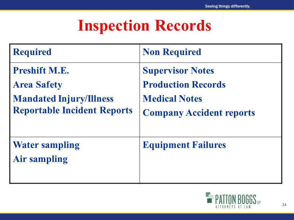 Inspection Records RequiredNon Required Preshift M.E.