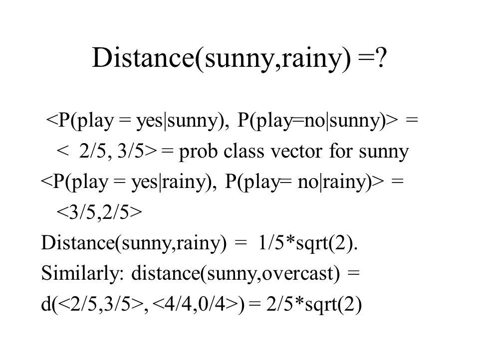 Distance(sunny,rainy) =. = = prob class vector for sunny = Distance(sunny,rainy) = 1/5*sqrt(2).