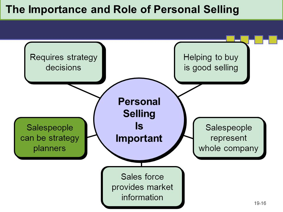 19-16 Salespeople represent whole company Sales force provides market information Salespeople represent whole company Helping to buy is good selling Requires strategy decisions Requires strategy decisions Requires strategy decisions Requires strategy decisions Helping to buy is good selling The Importance and Role of Personal Selling Salespeople can be strategy planners Personal Selling Is Important Personal Selling Is Important