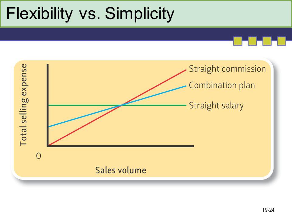 19-24 Flexibility vs. Simplicity