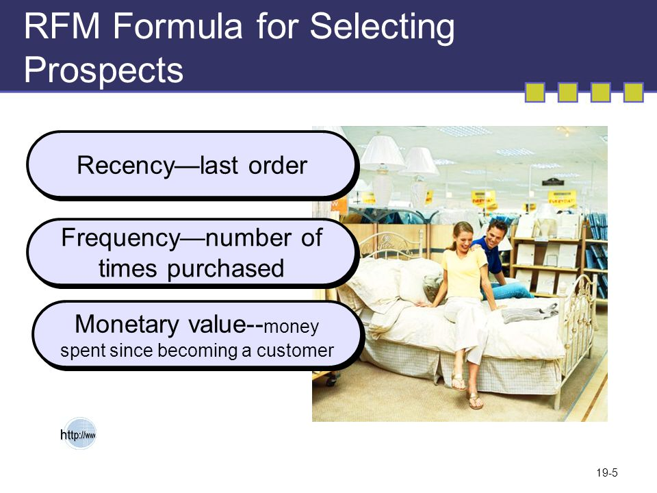 19-5 RFM Formula for Selecting Prospects Recency—last order Frequency—number of times purchased Monetary value-- money spent since becoming a customer