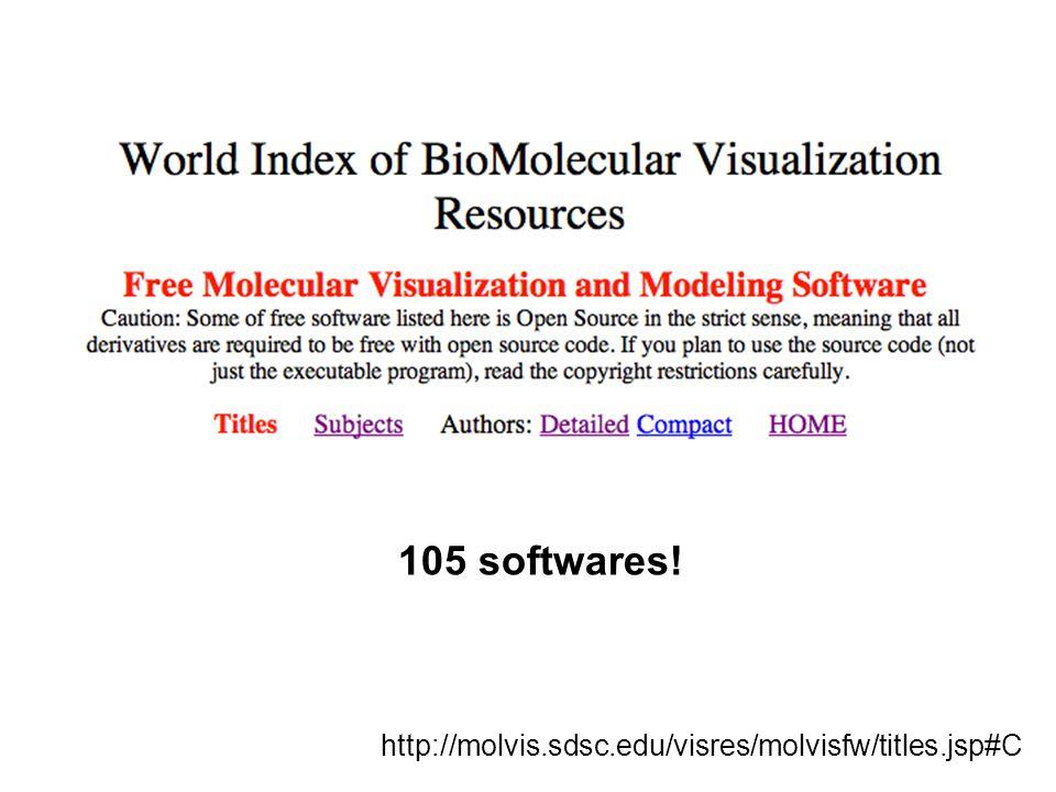 http://molvis.sdsc.edu/visres/molvisfw/titles.jsp#C 105 softwares!
