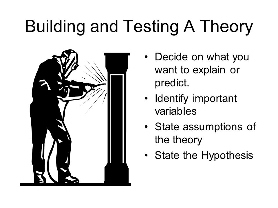Building and Testing A Theory Decide on what you want to explain or predict. Identify important variables State assumptions of the theory State the Hy