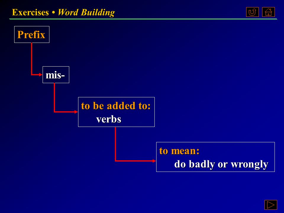 Exercises Word Building Prefix mis- to mean: do badly or wrongly to be added to: verbs