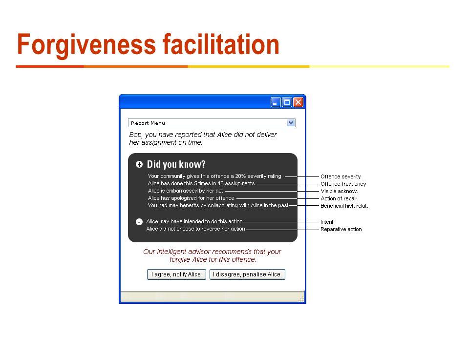 Forgiveness facilitation